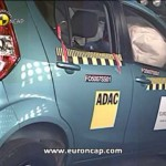 Euro NCAP | Suzuki Splash | 2008 | Crash test 【スズキ】