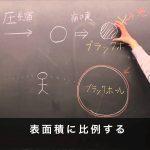 【ホログラフィー原理!最先端現代物理学】この世、宇宙はただのホログラムだった!