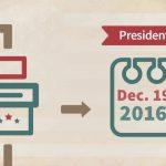 【日本語字幕付きで分かりやすい!】アメリカ大統領選挙の仕組みの解説!